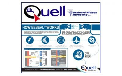 How Quell's EESeal® Works?